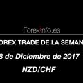 Forex Trade de la Semana: Ir en Largo el NZD/CHF