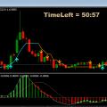 Forex Trade la Semana: Comprar EUR/AUD para una subida a 1.80