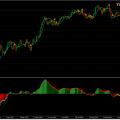 Forex Trade de la Semana: NZD/USD Short al objectivo 0,59