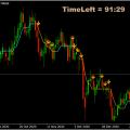 Vistazo al Forex: Compra el GBP/AUD para un subido hacia 1,85
