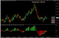 Forex Trade de la Semana: Compra GBP/AUD para un aumento a 2,10