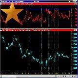 Índice de Fuerza Relativa - Relative Strength Index