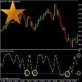 technische indicator stochastics.jpg